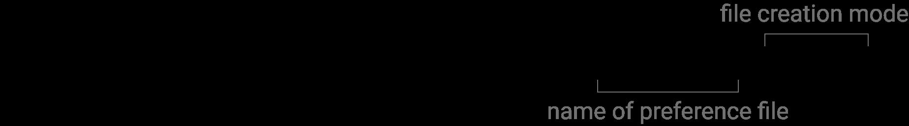 getDefaultSharedPreferences function